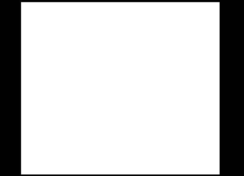本気で楽しむ、Work Workしよう!株式会社フォチューナ