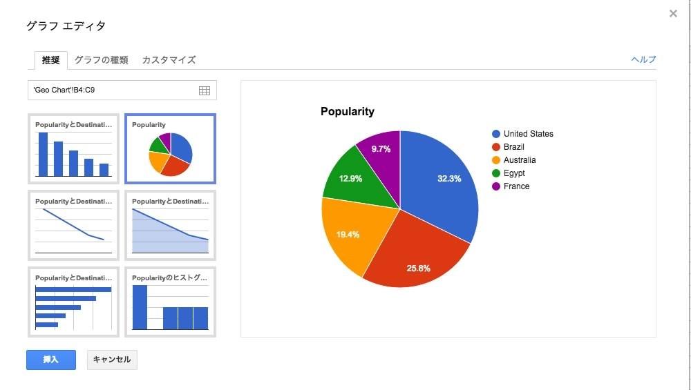 googleスプレットシート解析アドオン