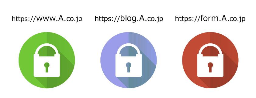 SSLワイルドカード|株式会社フォチューナ